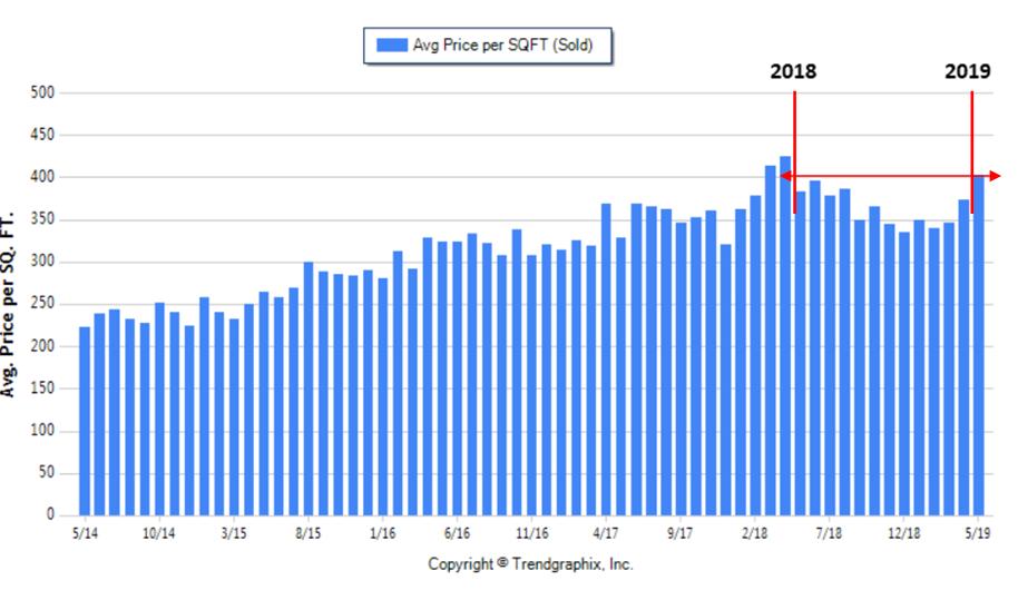 Trendgraphix 3.PNG