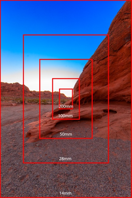 This image shows when the distance between the camera and the subject is fixed, there is no perspective exaggeration even when focal lengths are changed