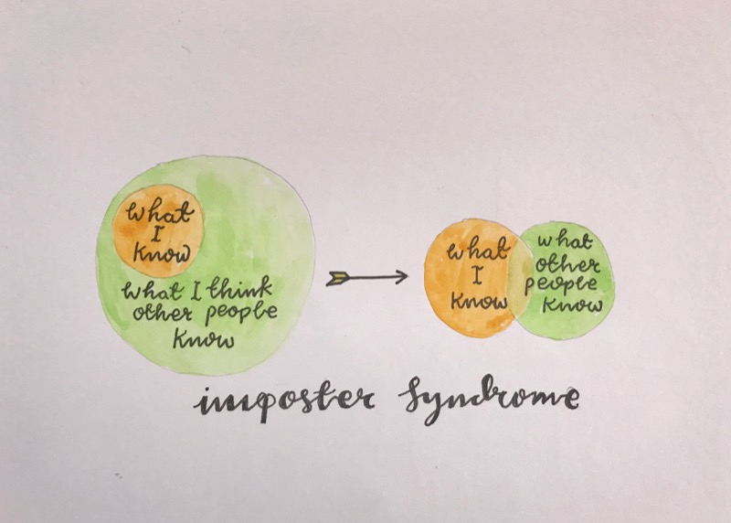 imposter syndrome - the notorious mum