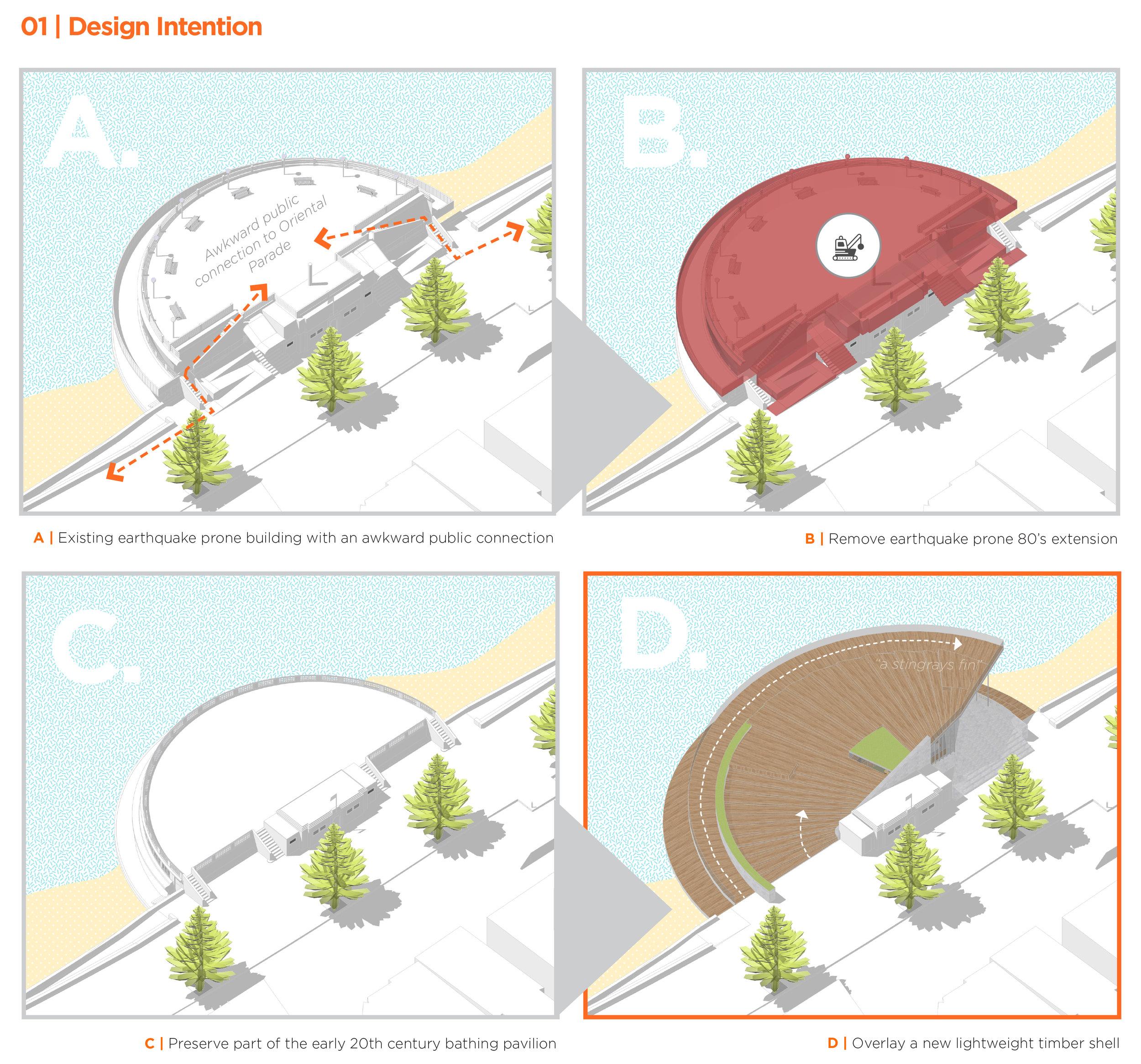 AC2018_444 - Design Intention Diagram.jpg