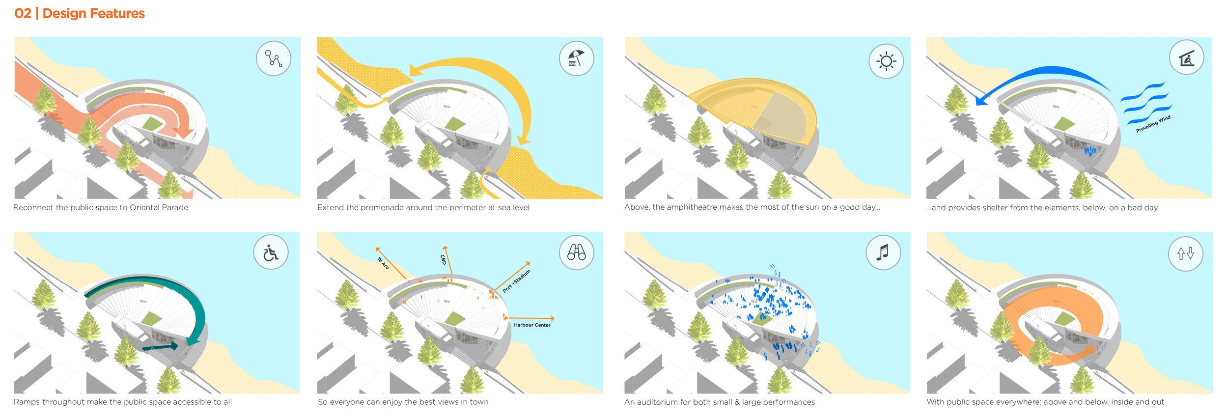 AC2018_444 - Design Features.jpg