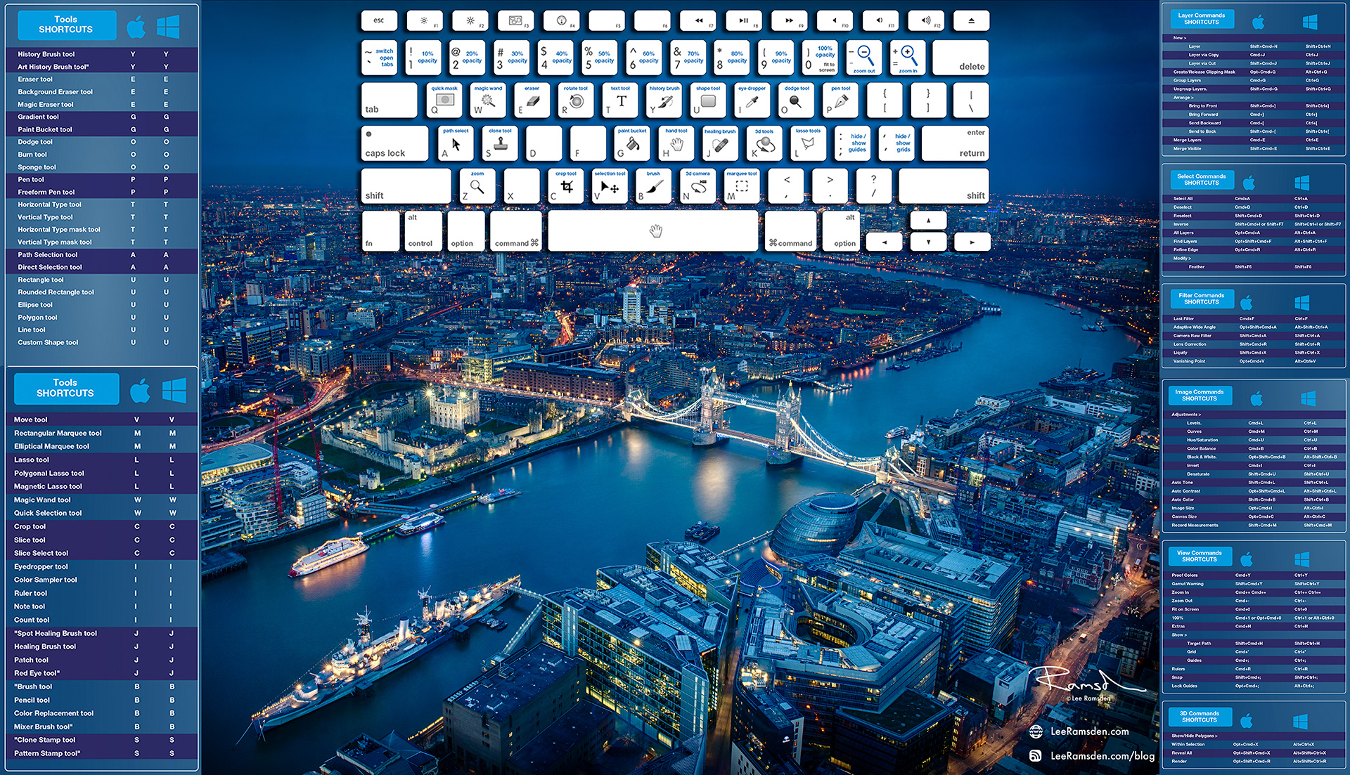 London veiw from the Shard photoshop short cuts education help tutorial Lee Ramsden