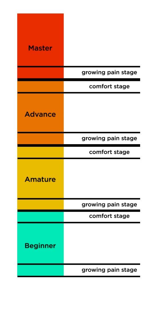 stage_chart.jpg