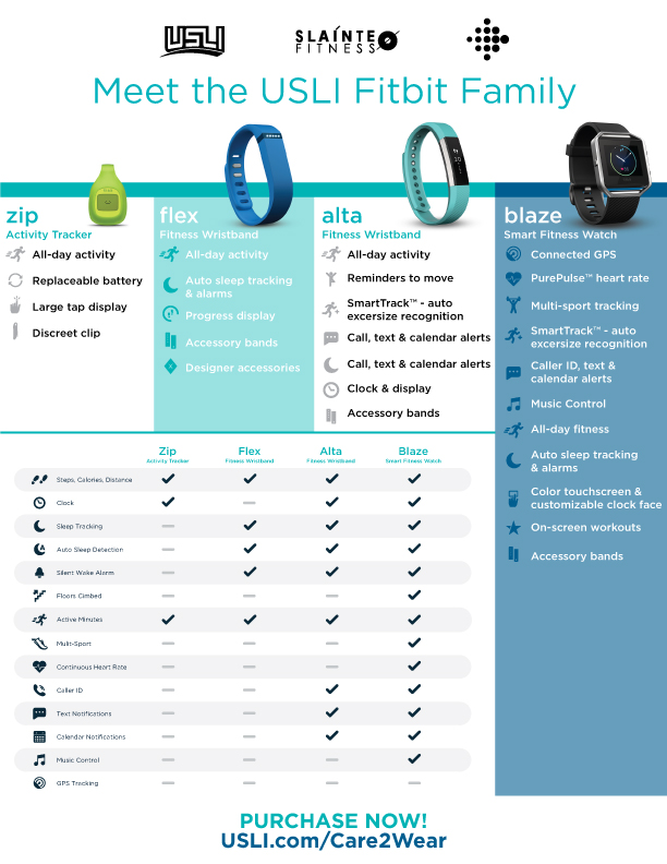 USLI-Fitbit_Devices_InfoSheet.jpg