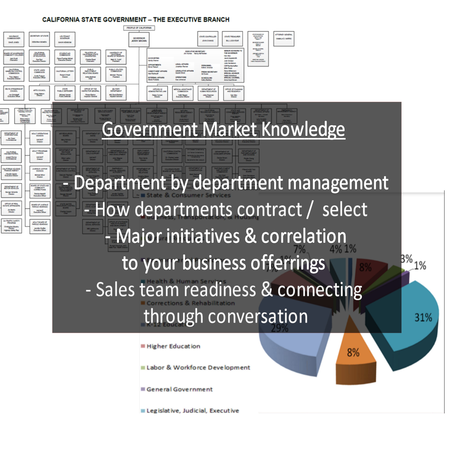 Our work - Sales team development - market knowledge.jpg