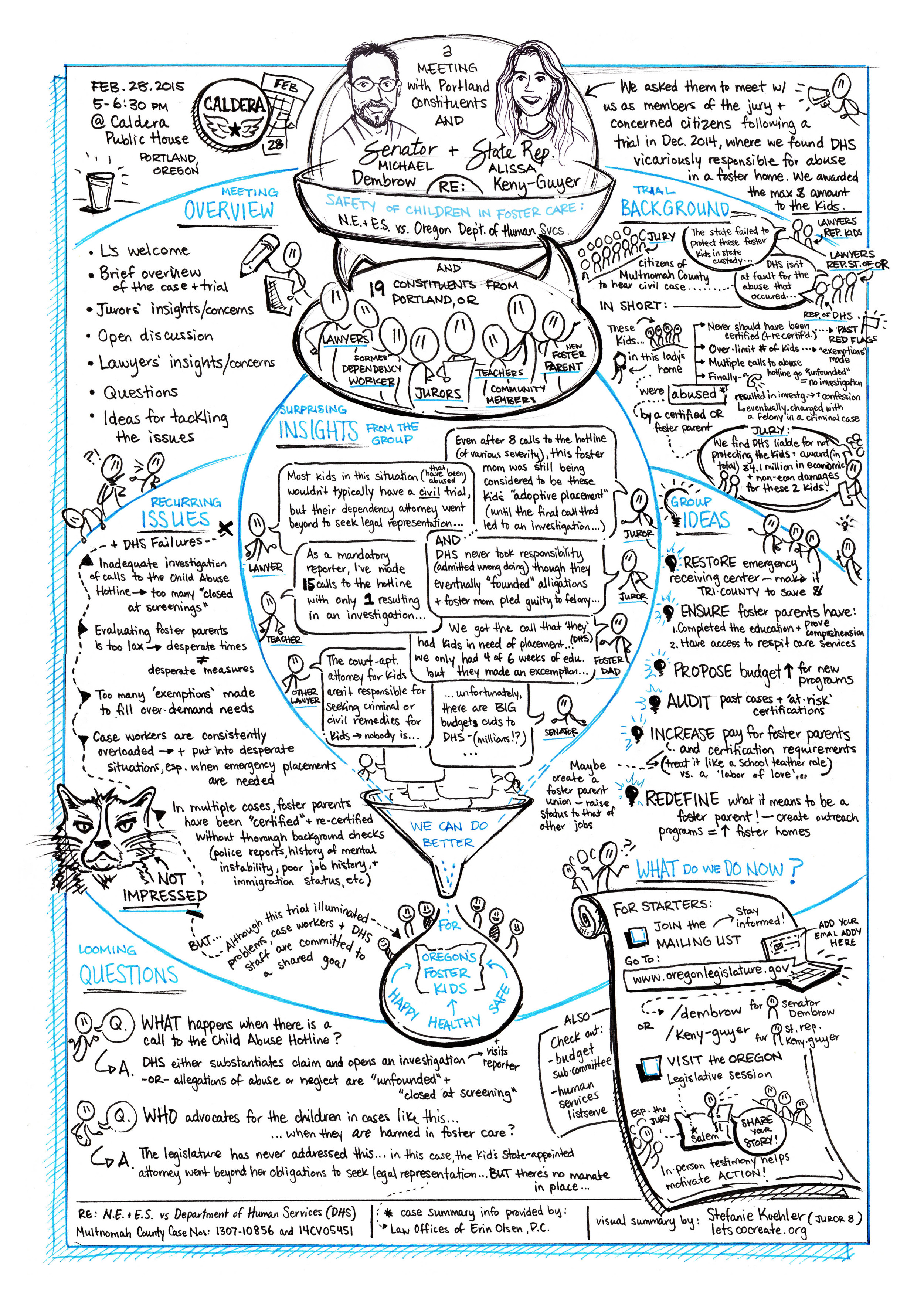Visual testimony for State of Oregon's Heath and Human Services informational hearing