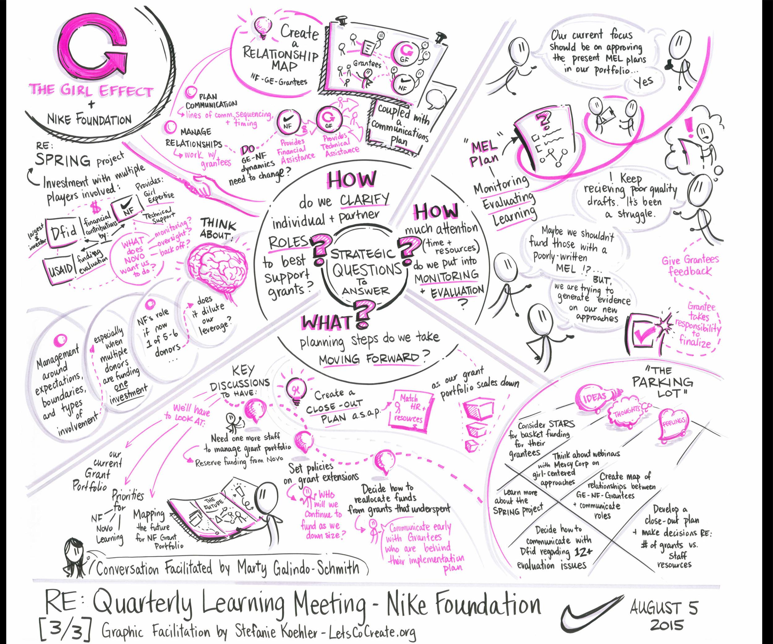 03_GirlEffect_LearningMtg_Aug2015_WEB (1).jpg