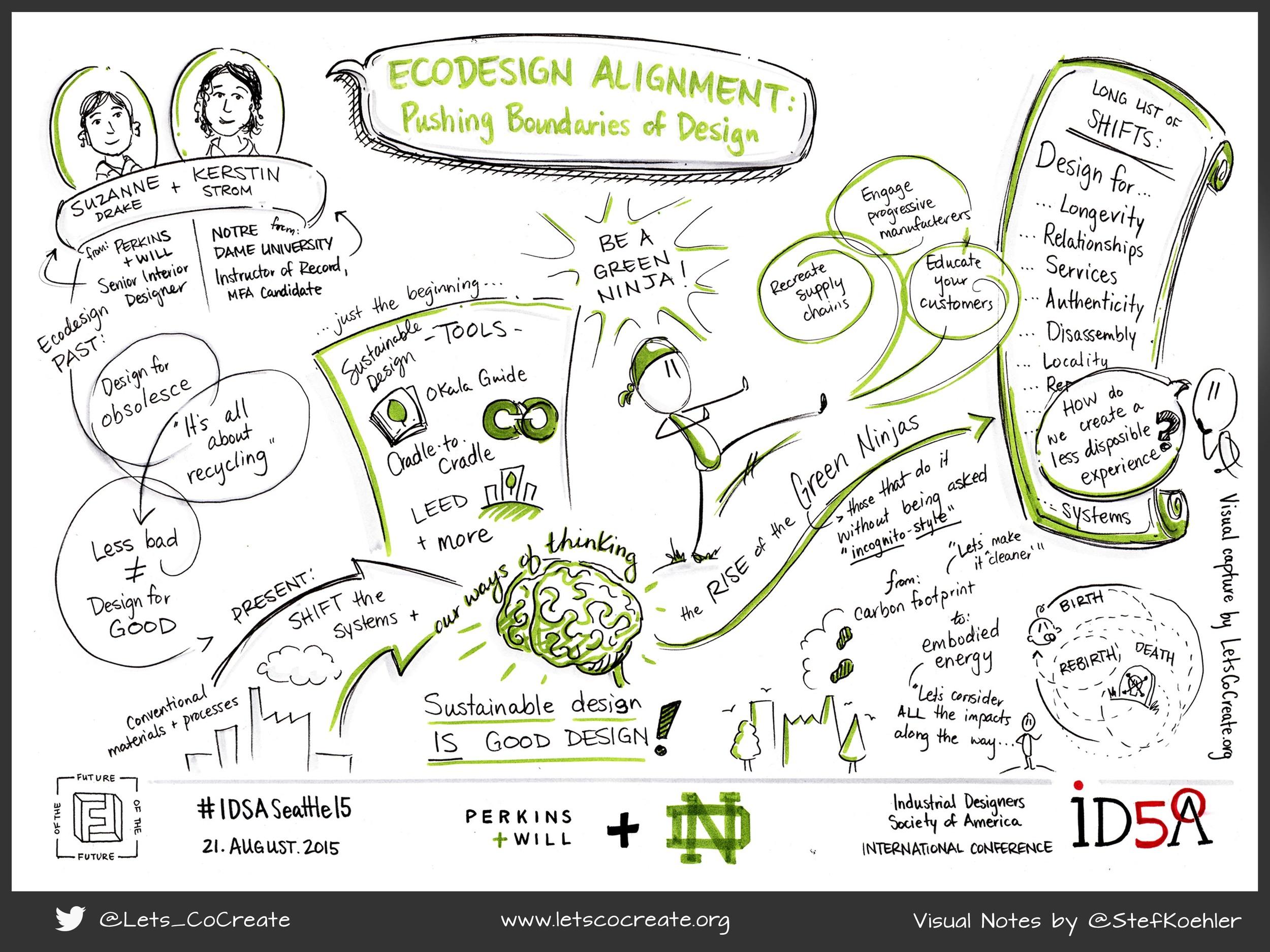 EcoDesign Alignment: Pushing boundaries of Design