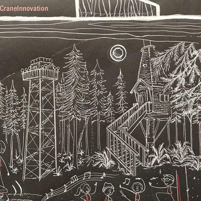 Visually captured Context Partners 2018 company retreat @Islandwood #graphicrecording