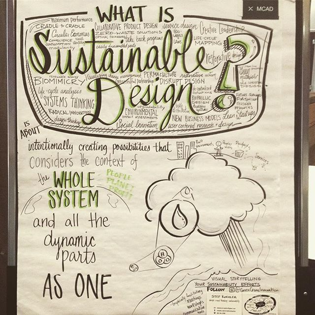 #graphicrecording for #sustainabledesign @living_future conference @mcadedu