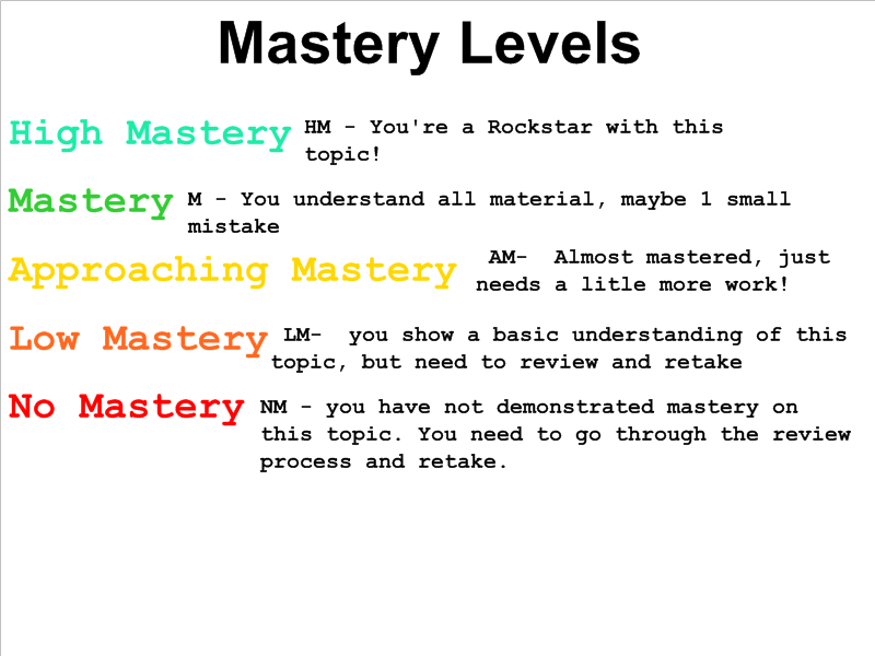 Mastery Info_3.png