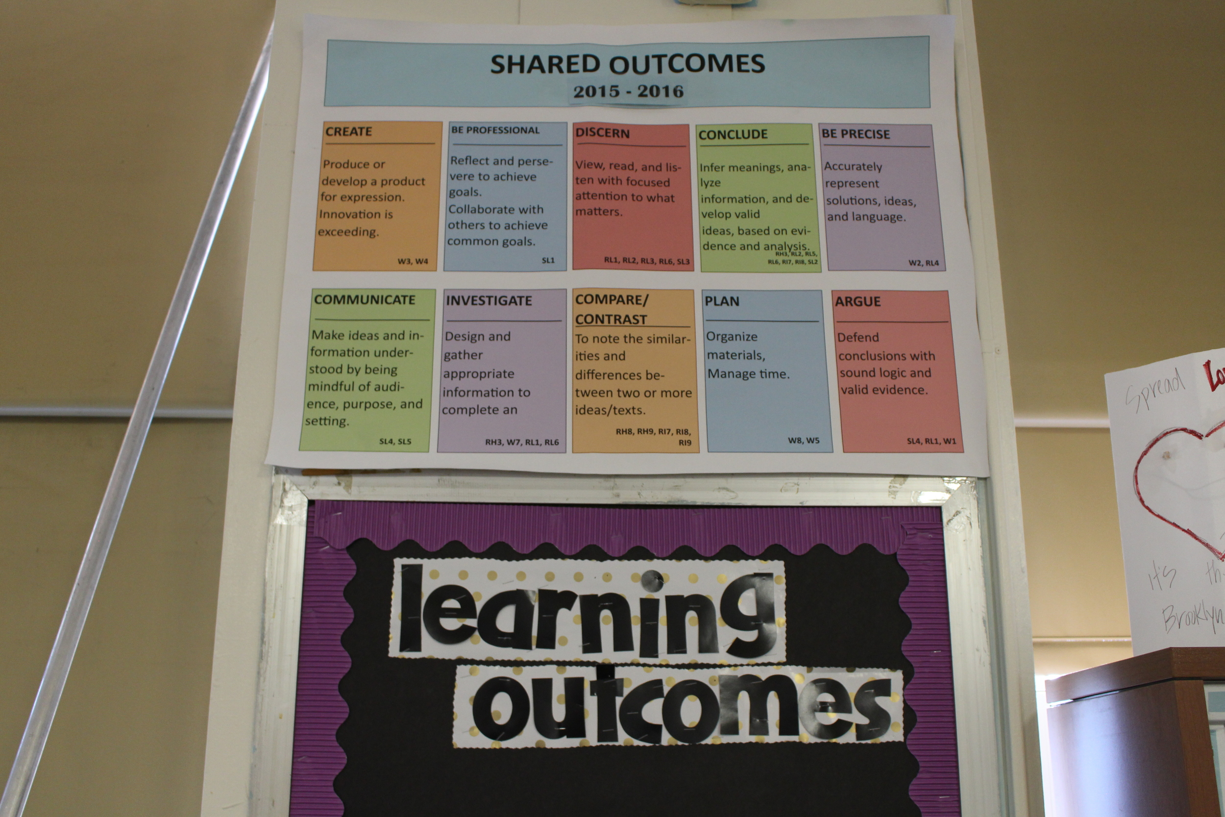Shared ELA department learning outcomes on the wall of a 7th grade classroom.