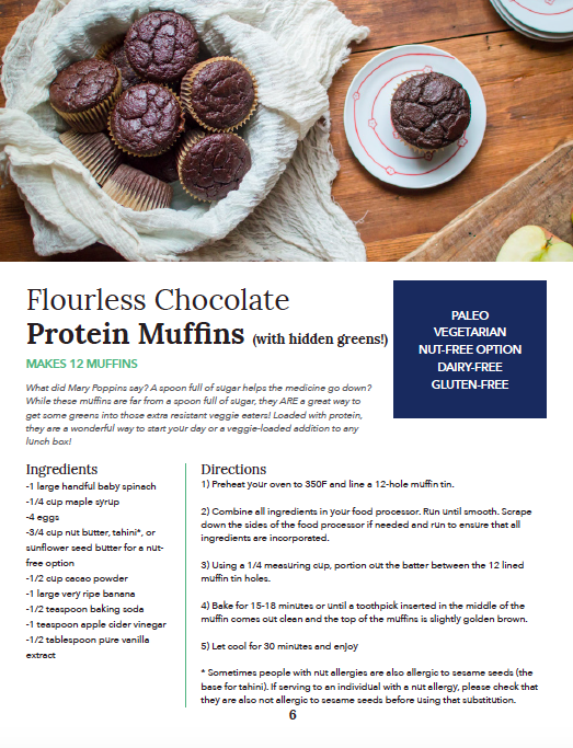 Hidden Greens Flourless Chocolate Protein Muffins