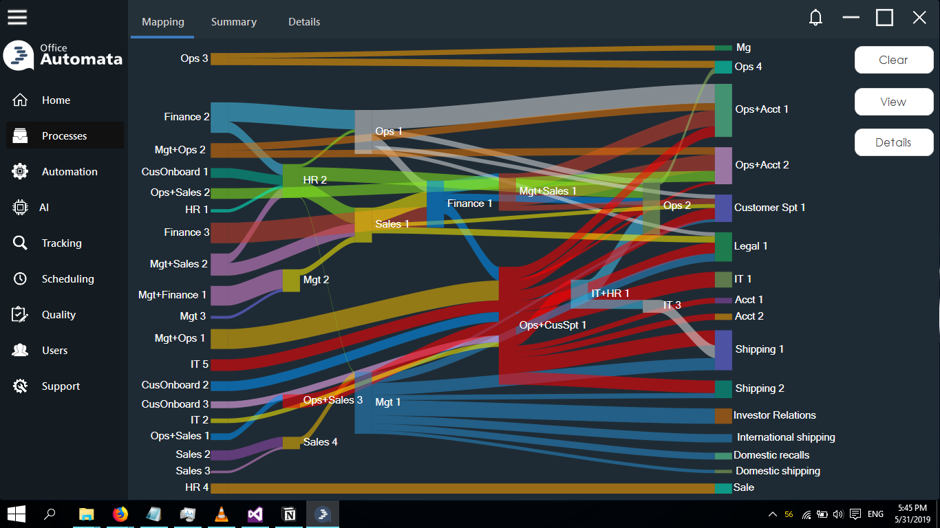 -Process Discovery Map