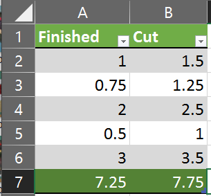 Table example (not actual sizes).