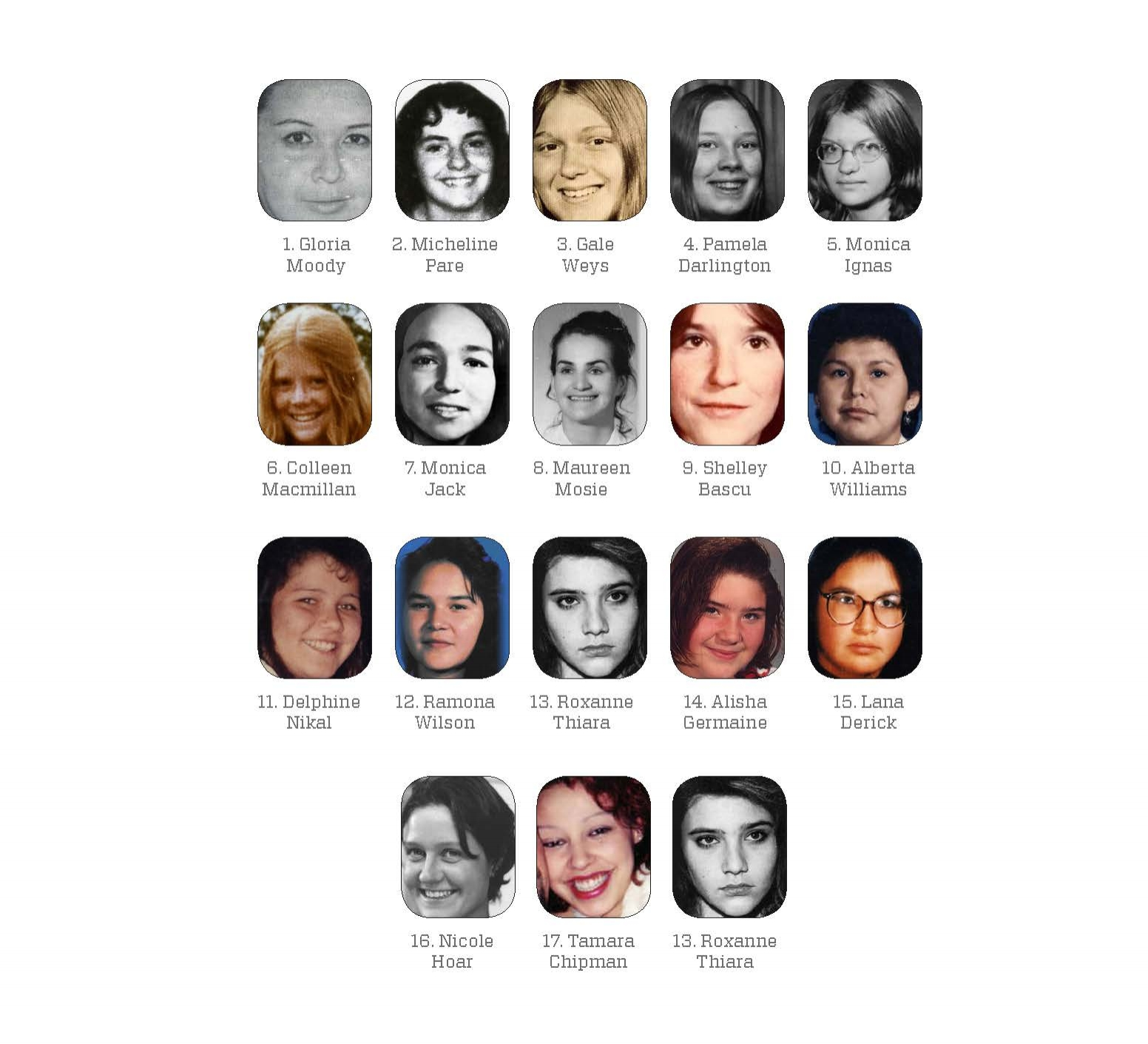 The missing and murdered women lost on the Highway of Tears; part of an infographic. 2015.