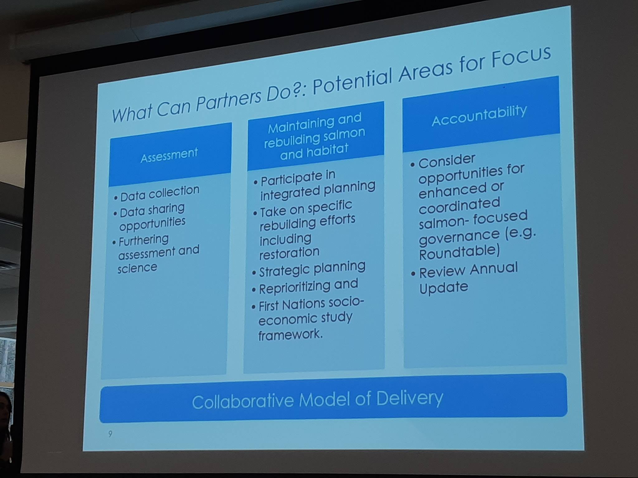 What partners can do. Areas of focus…