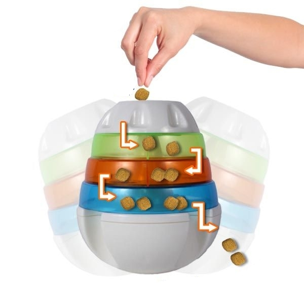 JW Treat Tower - Treat Tower wobbles and out comes treats. The treats are easy to insert and the difficulty level can be adjusted as your dog learns how it works. Available in 2 sizes.