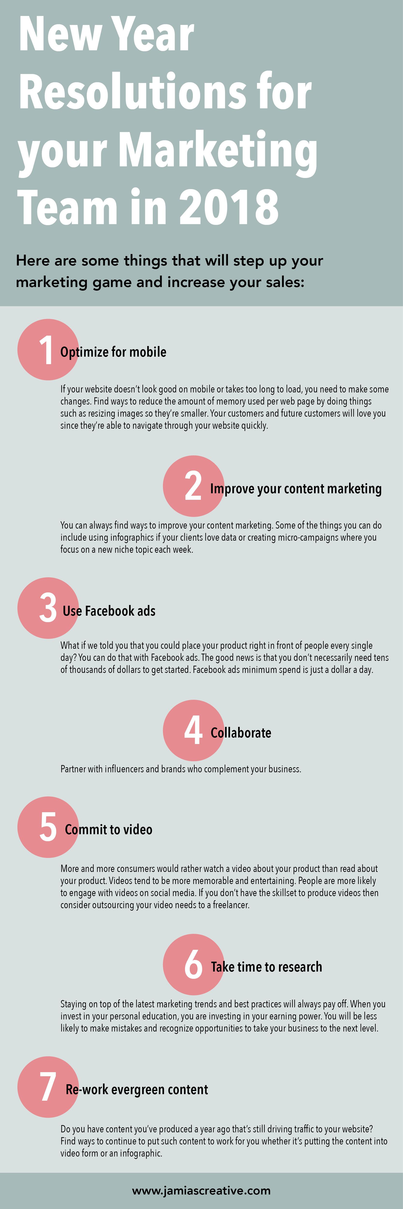 New Years Blog Infographic.jpg