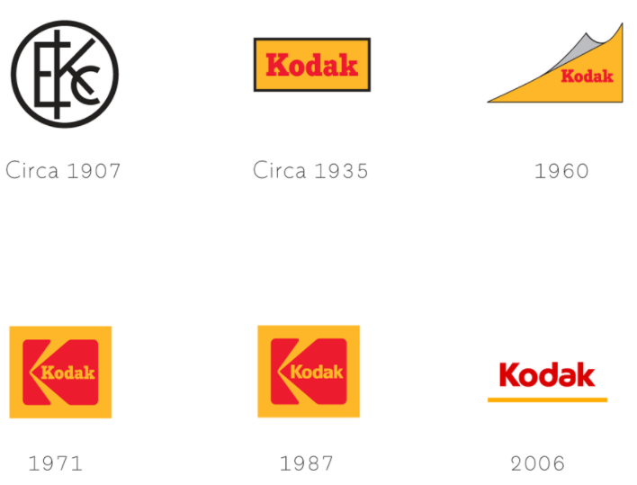 Kodak all braning