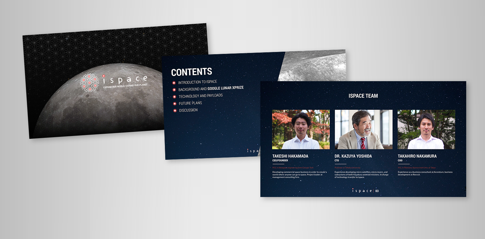 Powerpoint templates and custom graphics.