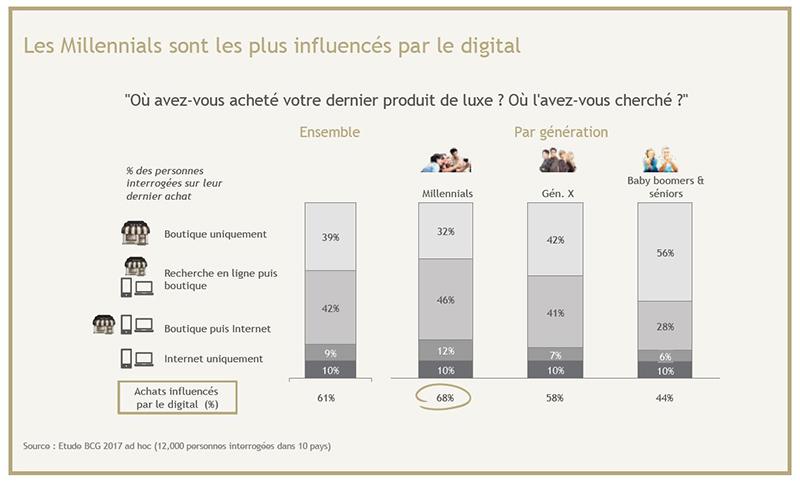 digital millenials.JPG