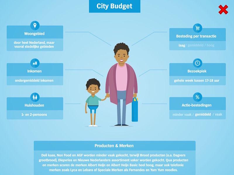 AH Budgetklant.jpg