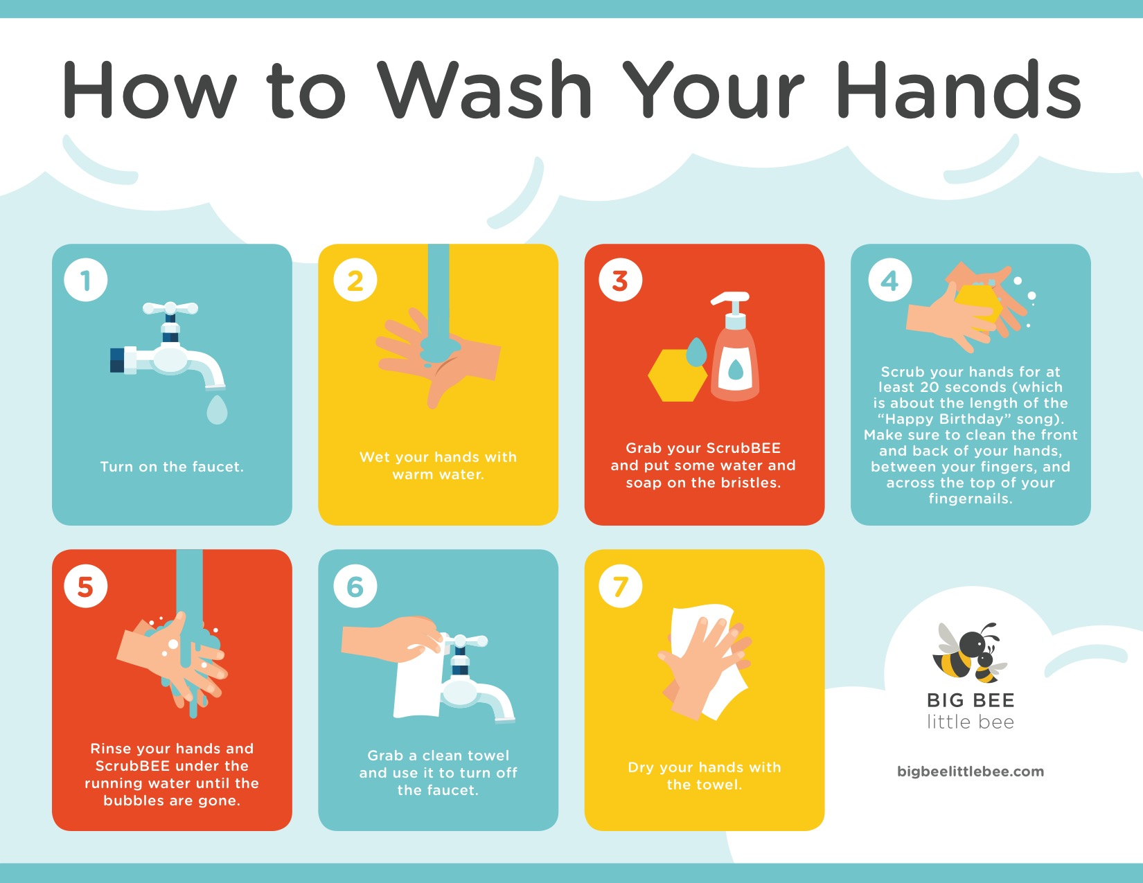 How To Wash Your Hands - The ScrubBEE is great for use in the tub or at the sink. We invite you to use this resource help your child use their ScrubBEE to make sure they wash their hands thoroughly! We recommend printing it in color and posting it by the sink if possible.