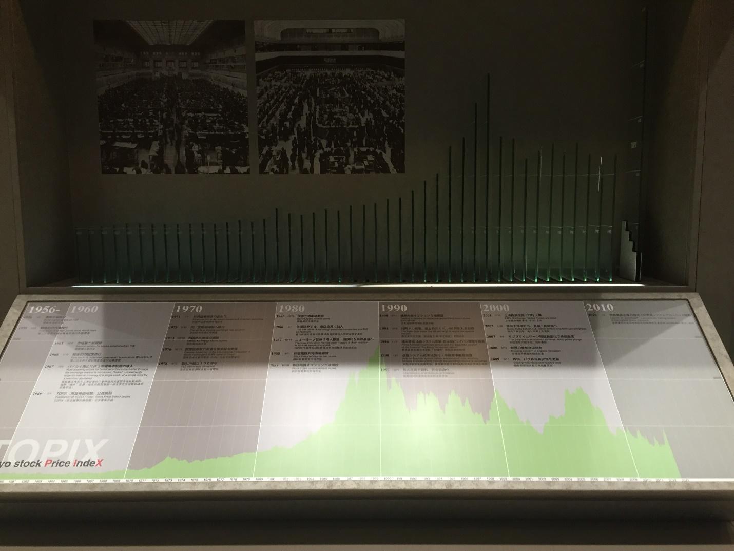 TSE Museum Display.jpg