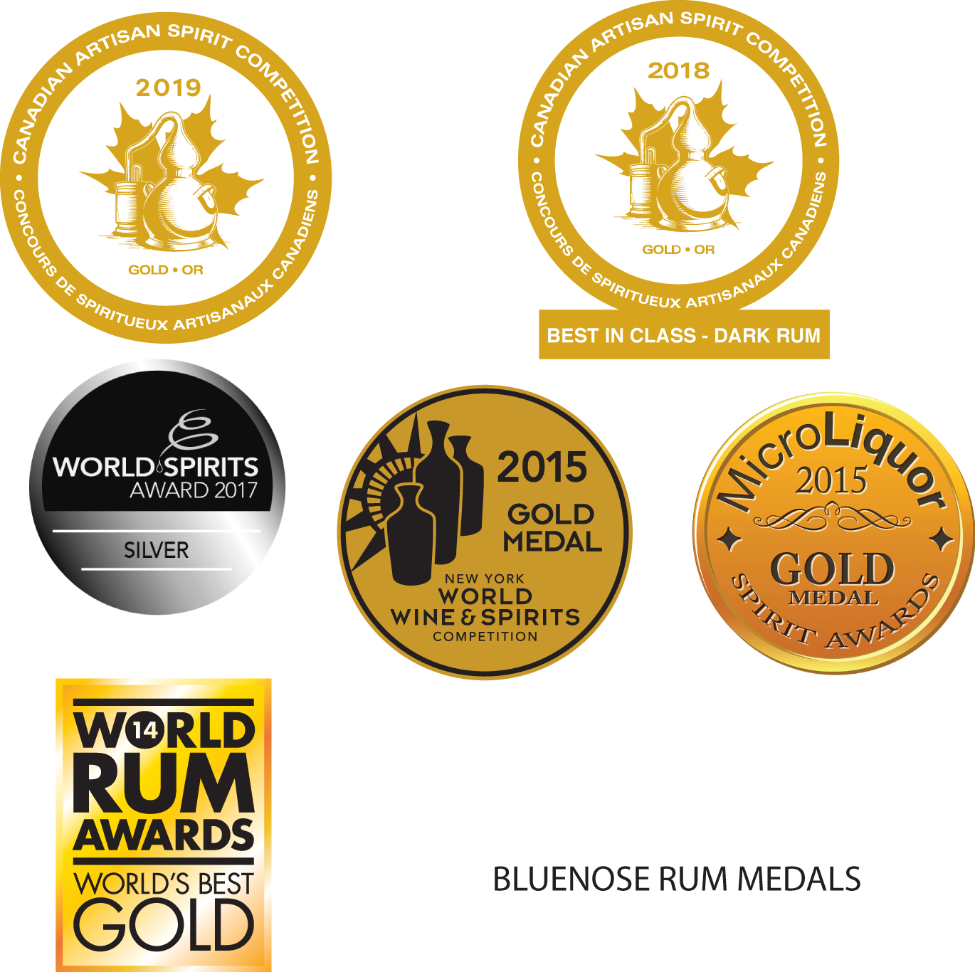 GOLD MEDAL Canadian Artisan Spirit Competition 2019 - Rum