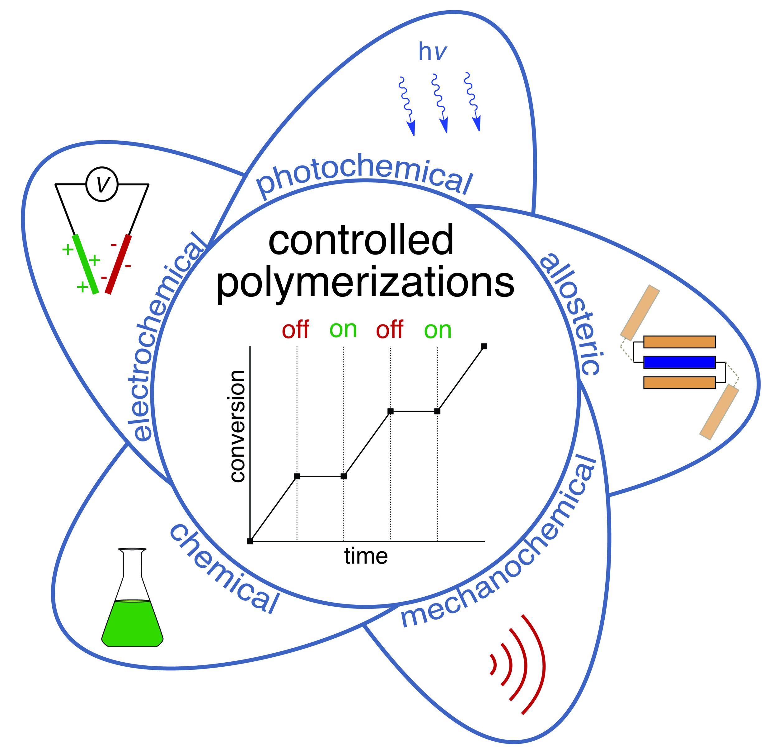 Figure1_stimuli.jpg
