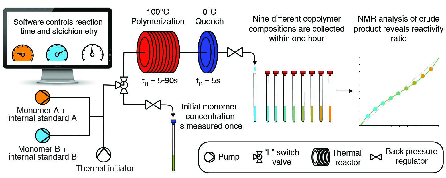 Figure 1 draft V3.jpg