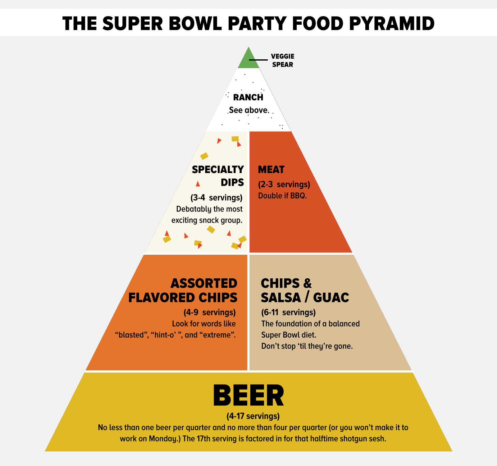 Food-Pyramid-1500.png
