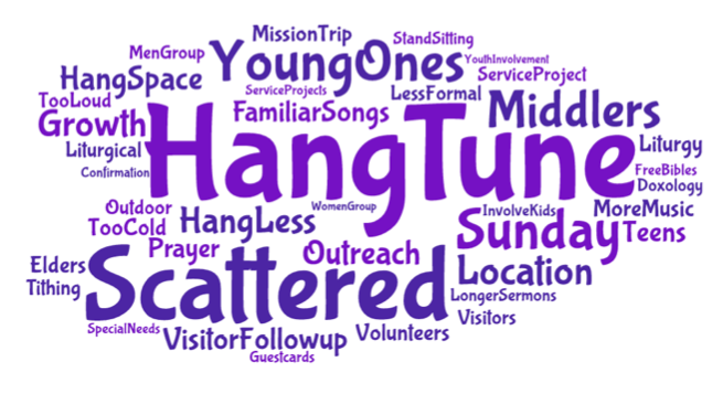 """These are the things you said could use some loving attention. """"HangTune"""" is a word I made up to cover all the responses that basically said """"HangTime needs to be improved"""" or tuned-up in some way. """"HangLess"""" was all the comments that thought HangTime should be less often. """"Scattered"""" is what we are calling our small group Bible studies and mid-week get togethers. You said a lot of different things—I tried to consolidate into single word responses."""