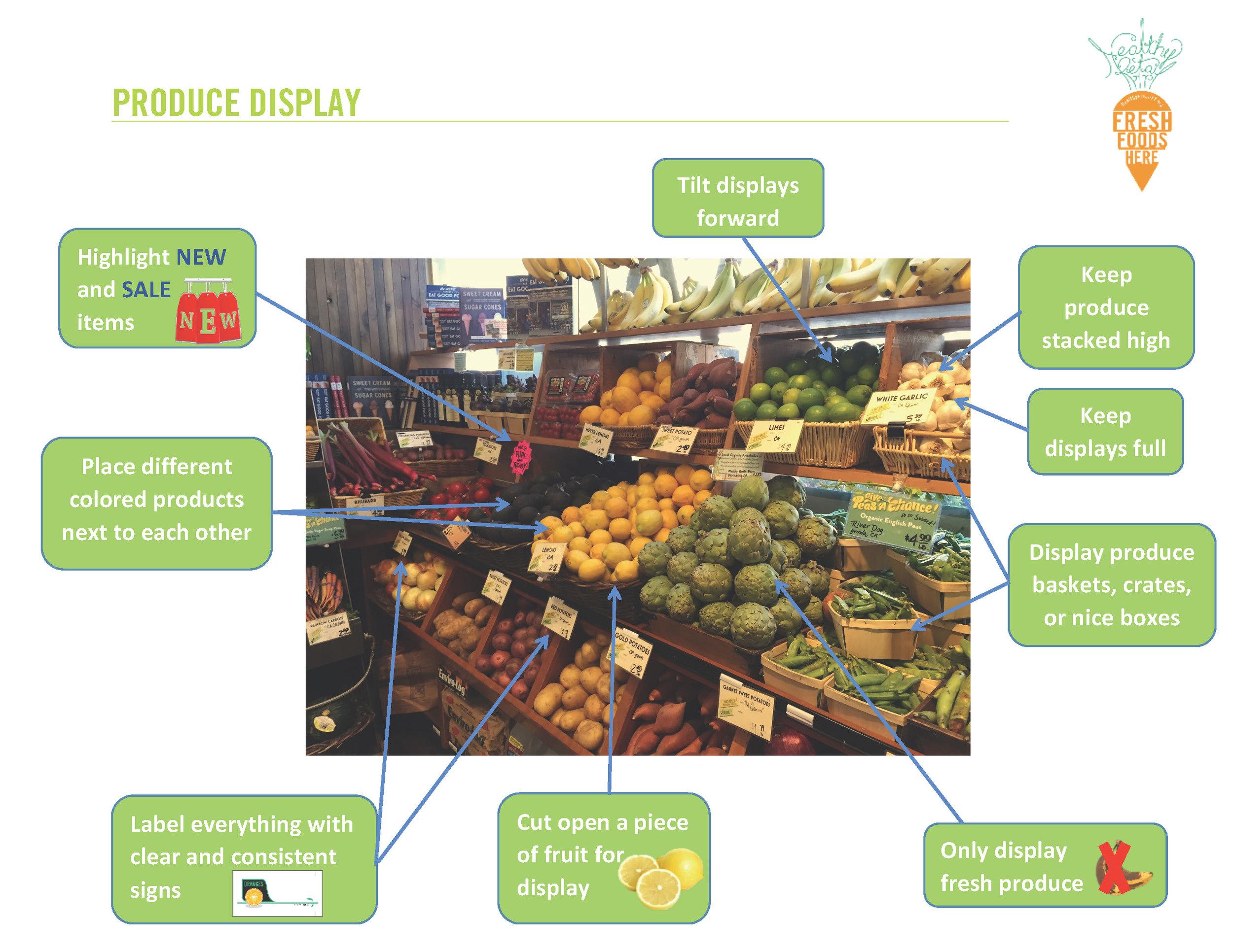 Produce Display_Page_1.jpg