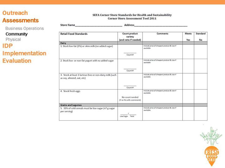 Slide16_health-retail-san-francisco.jpg