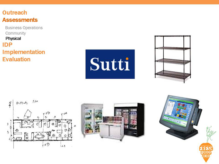 Slide17_health-retail-san-francisco.jpg