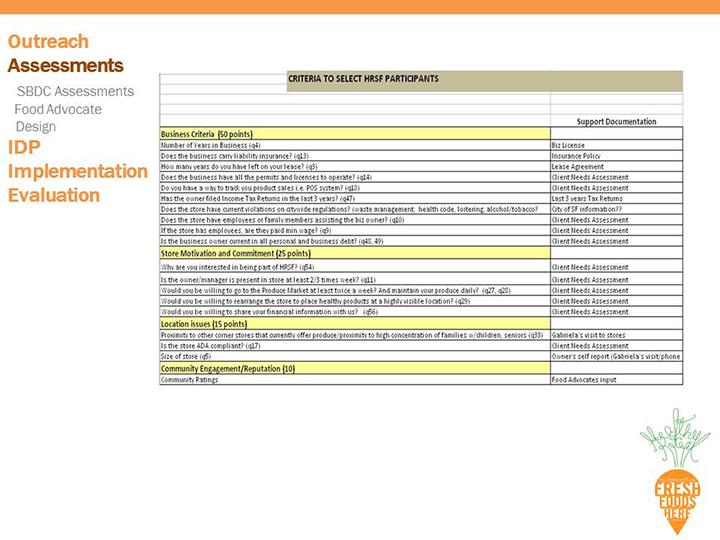 Slide18_health-retail-san-francisco.jpg