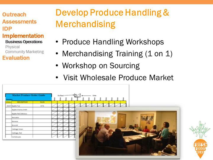 Slide26_health-retail-san-francisco.jpg