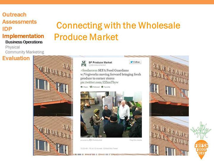 Slide27_health-retail-san-francisco.jpg