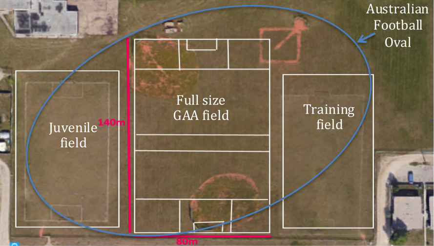 The playing fields will incorporate one full-size GAA field, one juvenile playing field, one training field and a full-size Australian rules oval