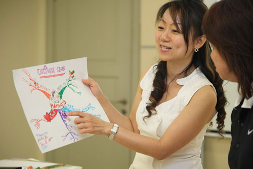 Dr Janice explains mind-mapping.