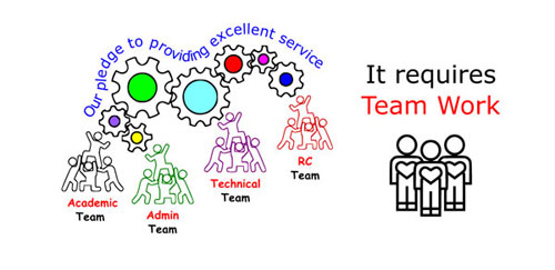 Teamwork is critical in excellent service delivery.