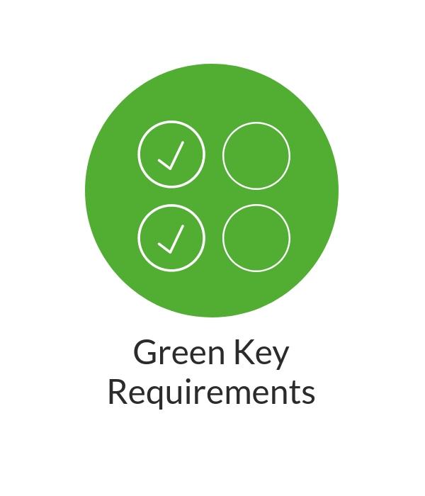 GK-Requirements (1).jpg