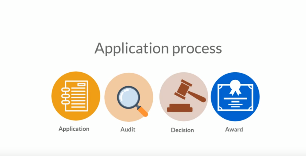 Green Key's application process explained step by step in our new video!
