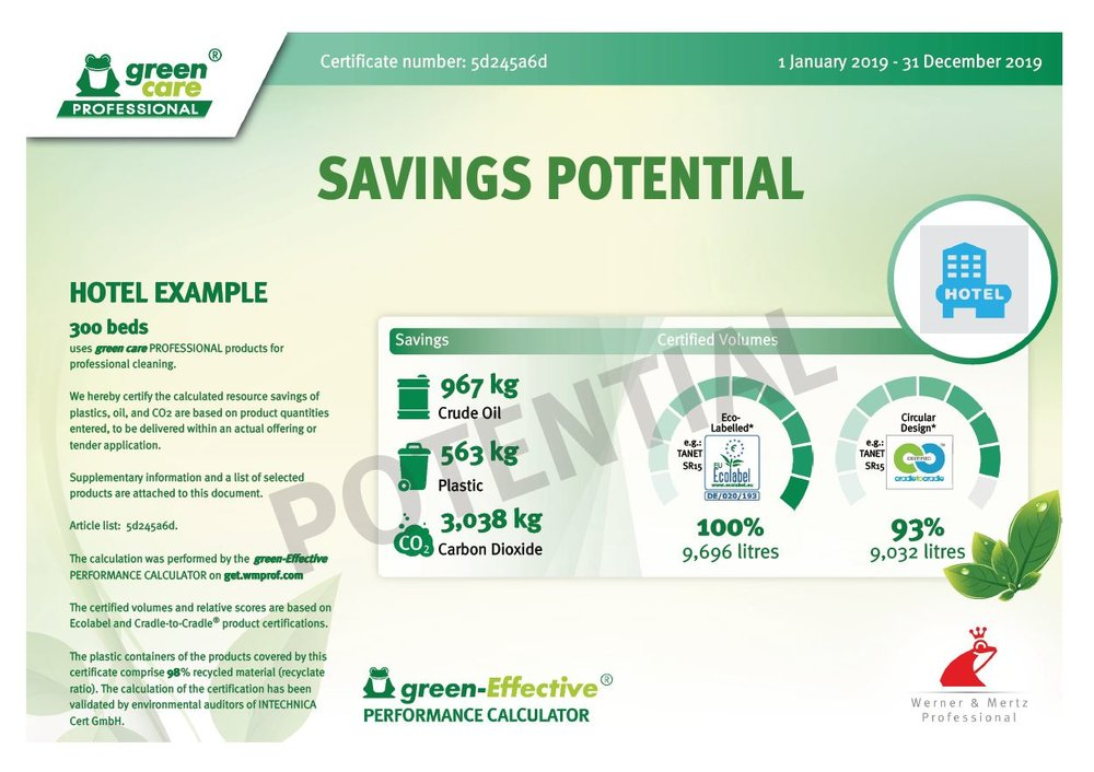 Calculate the benefits of switching to green cleaning products