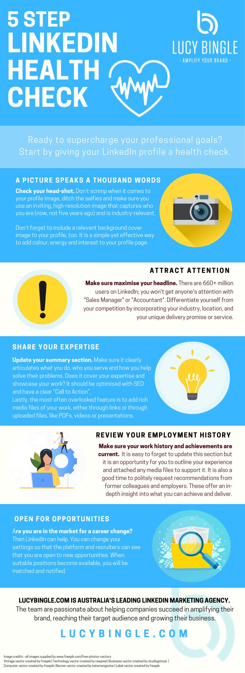 5 Step LinkedIn Health Check - Infographics.png