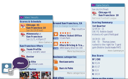 Searching for '49ers'   In this example, we know that '49ers' are a sports team that just played. So we show you the most recent scores and the next game. Here 1 click gets you the game's box scores.