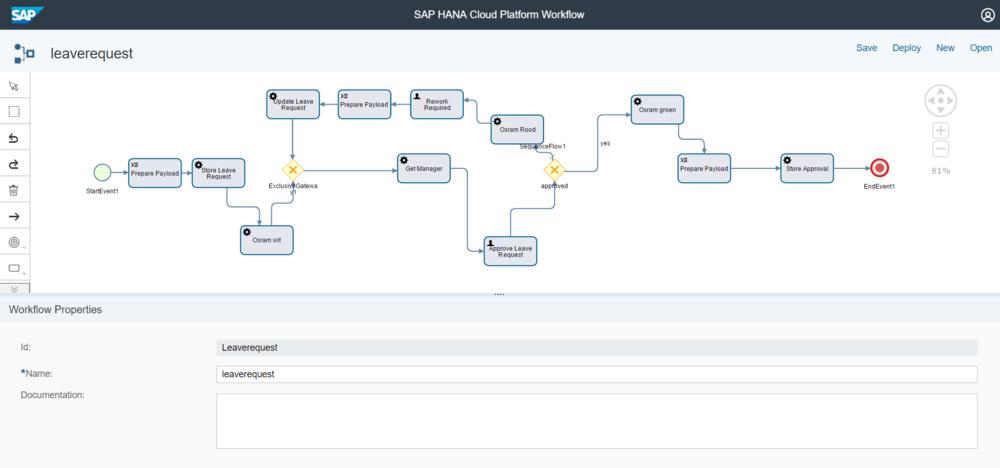 SAP Cloud Platform Workflow editor