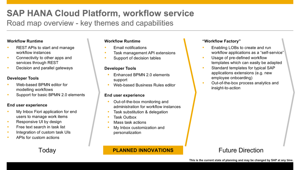 Roadmap SAP Cloud Platform Workflow